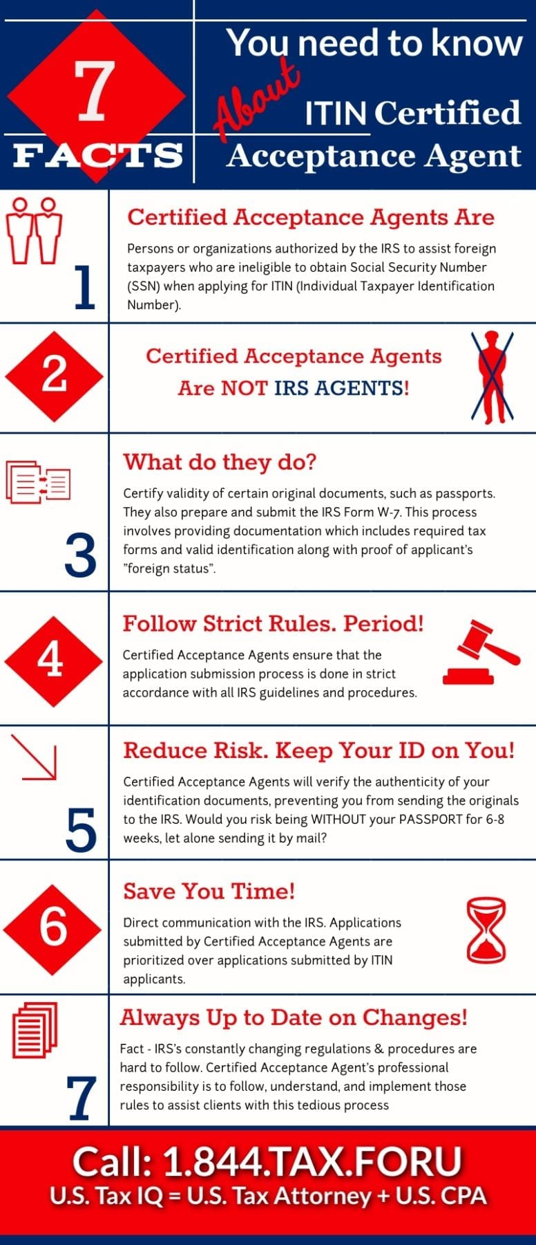 ITIN Services in Canada by certified acceptance agents in canada infographics